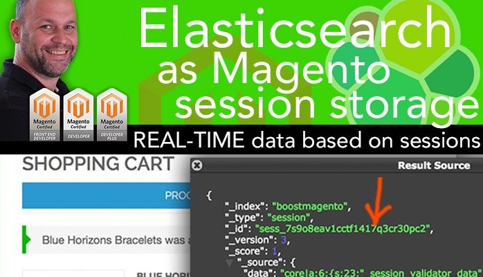 Elasticsearch as a Magento session storage and analyzer